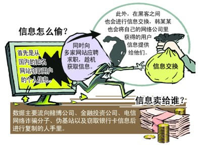 """黑客团伙盗取50亿条信息被抓 """"熊猫烧香""""之父参与其中"""